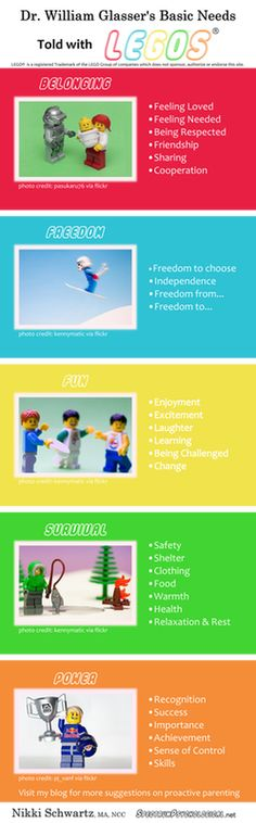 William Glasser's Basic Needs told with Legos by Nikki Schwartz #counseling #licensure