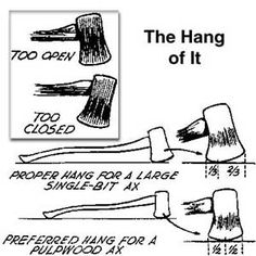"""An Axe to Grind: A Practical Axe Manual.  """"Get the Hang of It"""""""