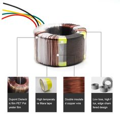Looking for toroidal transformer for audio amplifiers? Details about Low In-rush Toroidal Power Transformer. Toroidal Transformer, Reactor, Wind Power, Transformers, Audio, Tutorials, Design, Frases