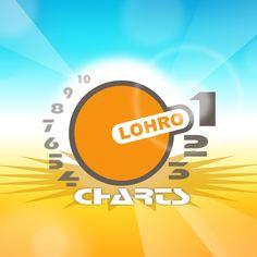 """Mein neuer Song """"Tötende Blicke"""" ist als Neueinsteiger bei den LOHRO Charts von Radio LOHRO 90.2 MHz am Start. Seid doch bitte so nett und votet einmal für mich, damit wir das Ding in die Platzierung kriegen. Ich danke euch :)"""