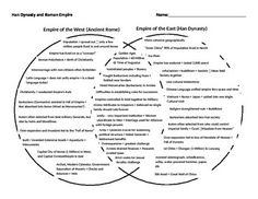 Rome and han china compare and contrast essay