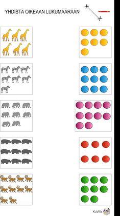 190 Työt Ideas In 2021 Finnish Language Math Activities Preschool Learn Finnish