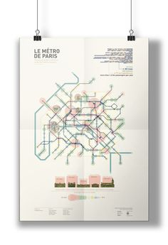 Le Métro de Paris - Infographic by Annalinda Ruocco, via Behance