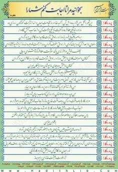 Quran Quotes Inspirational, Islamic Love Quotes, Imam Hussain Karbala, Biology Art, Karbala Photography, Tehran Iran, Allah Wallpaper, Persian Quotes, Baby Girl Pictures