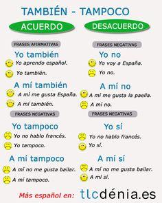 Expresiones y gramática en español. Spanish grammar and expressions.
