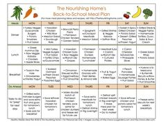 Momables Meal Plan incorporated into a week MOMables.com
