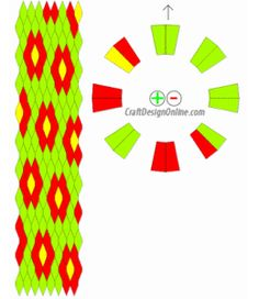 Craft Design Online: Design your own patterns for kumihimo or plaited braids
