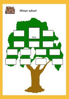 1) Sukupuu 2) Toinen sukupuumalli http://papunet.net/_pelit/_sanatehtavat/sukupuu/ 3) Aiheeseen liittyviä tehtäviä http://www.kirjapaja.fi/tulostettavat-materiaalit/sukuseikkailu_lisatehtavat/