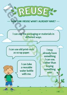 Reduce, Reuse, Recycle, Rethink and Repair Posters Teaching Resource