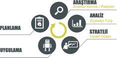 web tasarım izmir Sibersonik olarak kurumsal ve profesyonel web dizayn  , seo , marka tescil  e ticaret internet reklam  izmir web tasarım karşıyaka 0232 366 99 44