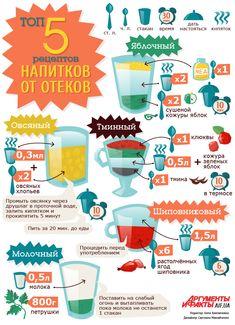 Пять вкусных и полезных напитков против отеков