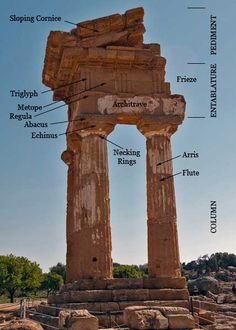 The main elements of the Doric Order