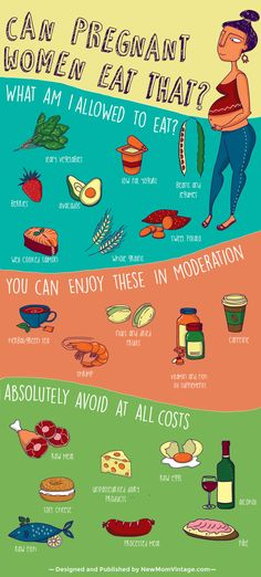At last! An easy to follow list of what pregnant women can't eat! Thanks for sharing!