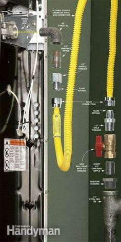 How to Connect Gas Pipe Lines How to connect gas pipelines from The Family Handyman Pex Plumbing, Bathroom Plumbing, Plumbing Drains, Bathroom Fixtures, Gas Pipeline, Gas Dryer, Home Fix, Diy Home Repair, Gas Stove