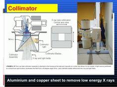 X-ray Tube Collimator에 대한 이미지 검색결과