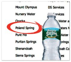 Printable List of Bottled Water Containing Fluoride   REALfarmacy.com   Healthy News and Information