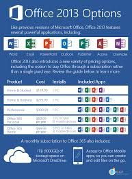 Image Result For Microsoft Word Cheat Sheet  Microsoft Word