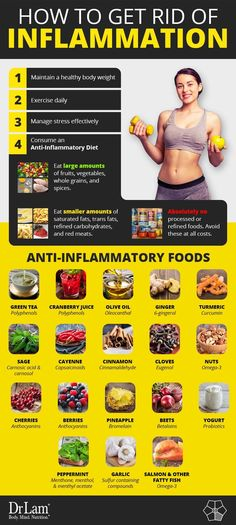 How To Get Rid of Inflammation In the Body. The New Sensational Diet
