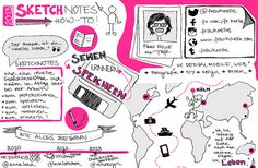 Sketchnote How-To