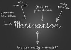 """3 Ways To Fuel """"Self-Motivation"""" In Students Motivation Letter, Staff Motivation, Daily Motivation, Motivation Inspiration, Workout Motivation, Workout Quotes, Workout Inspiration, Business Motivation, Daily Inspiration"""