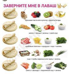 Рулеты из лаваша Sports Food, Cooking Recipes, Healthy Recipes, Proper Nutrition, Health Eating, Diy Food, Food Photo, Food Dishes, Food Inspiration