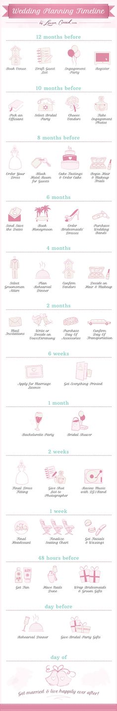 Wedding Bells: The Wedding Planning Timeline                                                                                                                                                     More