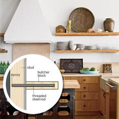 DIY: HOW TO MAKE INSTALL FLOATING SHELVES! How to make beefy-looking open shelving for everyday dishes out of butcher-block countertop material.   Photo: Lisa Romerein. Illustration: Jason Lee   thisoldhouse.com