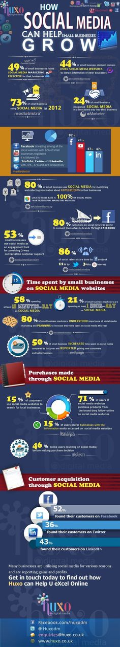 """SOCIAL MEDIA - """"30+ Social Media Statistics - Growth of SMBs [INFOGRAPHIC] - social media marketing can help small businesses grow."""""""