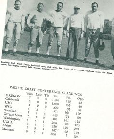 Results of the 1948 football season. From the 1949 Oregana (University of Oregon yearbook). www.CampusAttic.com