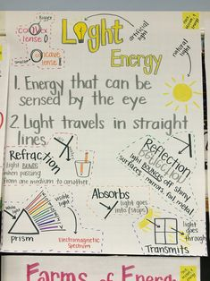 Light Energy Anchor Chart