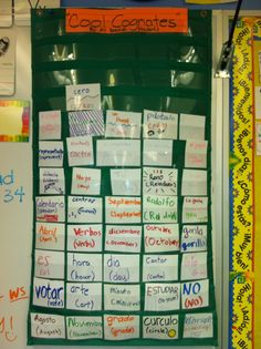 A Cognate Board for teaching Spanish--SO helpful