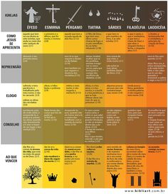 BibliArt | A Palavra Ilustrada: As 7 Igrejas do Apocalipse