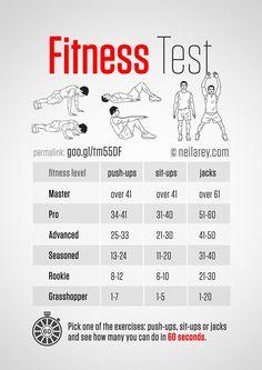 Little fitness test for beginners