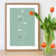 Personalised Family Timeline Poster/Print