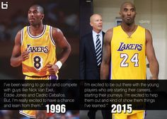 Two Decades of Kobe Bryant: From Student to Master