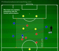 4-3 3-posicional Fútbol Rondo
