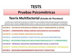 ... Psicometria. http://es.slideshare.net/carlosdlrazzo/presentacin-el-proceso-de-integracin-de-personal