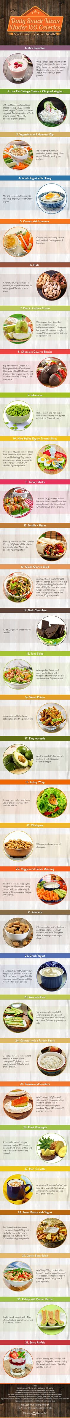 Daily Snack Ideas Under 150 Calories | Fitness Republic