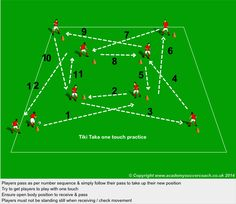 Best soccer passing drills football drills for beginners,individual soccer training plan soccer conditioning,soccer training drills at home weekly soccer training program. Football Passing Drills, Football Coaching Drills, Hockey Drills, Soccer Training Program, Soccer Training Drills, Soccer Workouts, Youth Soccer, Soccer Games, Football Soccer