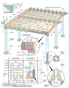 How to Build a Pergola: The Family Handyman