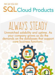 Make sure your apps are keeping up with the speed of your business with SQL Server. Industry-first enterprise-class cloud data warehouse that can grow, shrink, and pause in seconds - http://managedsolution.com/make-sure-your-apps-are-keeping-up-with-the-speed-of-your-business-with-sql-server/