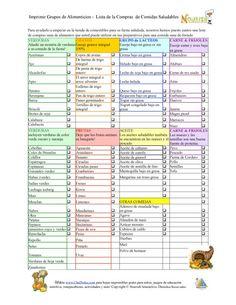 Lista de compras para las fiestas por grupo alimenticio.