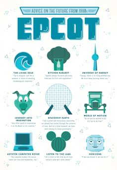 Advice On The Future From 1980s Epcot « Disney Parks Blog