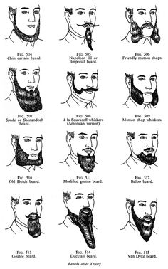 A recent medical experiment conducted on #Beards found they contain a bacteria which seem to produce a natural antibiotic in the #StaphylococcusEpidermidis group..
