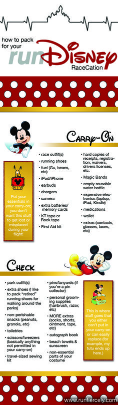 Packing for Your runDisney Race |