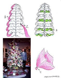 How to decorate a tree with tulle (or deco mesh)