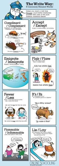 hilarious infographic on misused words, including the treacherous lie/lay