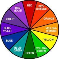 Anmol Decore Kolkata: Monochromatic Color Scheme in Interior Design