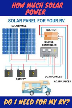 How Much Solar Power Do I Need for My RV? - How Much Solar Power Do I Need for My RV? Bus Life, Camper Life, Rv Campers, Camper Trailers, Travel Trailers, Rv Solar Panels, Solar Power Panels, Solar Power System, Panneau Solaire Camping Car