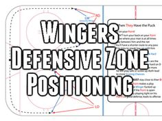 In this article we break down the wingers positioning and responsibilities in the defensive zone. We have 5 easy to understand pictures demonstrating different roles and responsibilities. Hockey Workouts, Agility Workouts, Hockey Drills, Hockey Goalie, Hockey Players, Hockey Mom, Soccer, Hockey Training, Sports Training